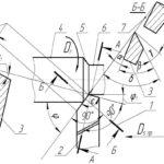 Механообрабатывающее производство резанием. Углы инструмента