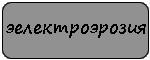 Электроэрозионная обработка в СПб