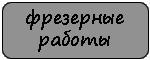 Фрезерная обработка в СПб