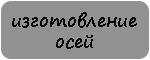 Токарная обработка в СПб: изготовление осей