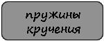 Производство пружин кручения в СПб
