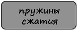 Производство пружин сжатия в СПб