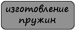Изготовление пружин в СПб