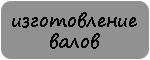 Токарная обработка: изготовление валов в СПб