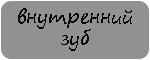 Изготовление колес с внутренним зубом в СПб