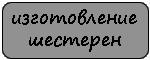 Изготовление шестерен в СПб